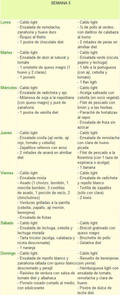 Dietas Cormillot | DIETAS PARA ADELGAZAR YA | Alimentacion ...