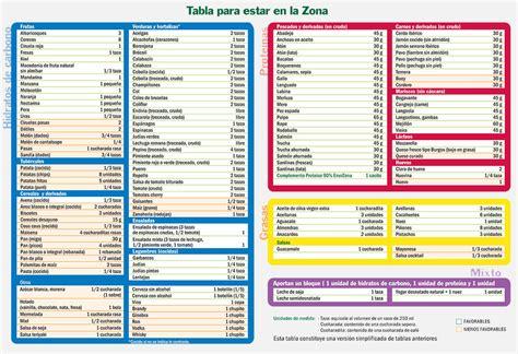 Dietas Y Ejercicios Para Bajar De Peso Rapido Hombres