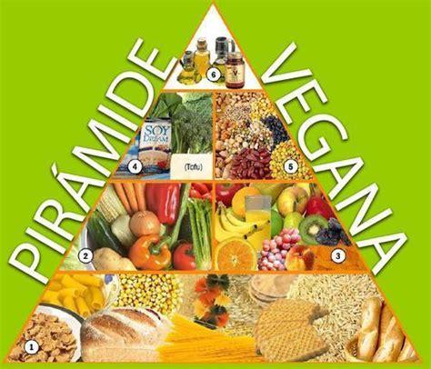 Diferencia entre Dieta vegana y Dieta vegetariana
