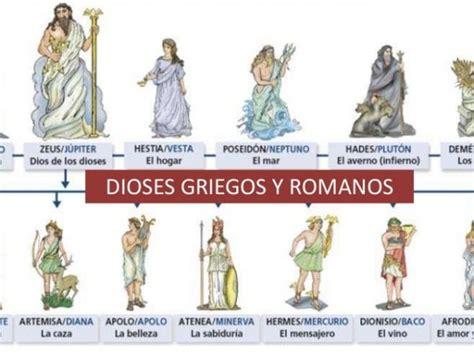 Diferencia entre dioses griegos y romanos   Diferencias.eu????