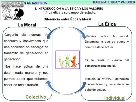 Diferencia entre ética y moral: Cuadros comparativos e ...