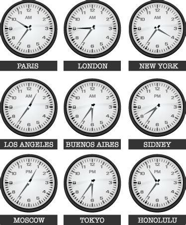 Diferencia Horaria Entre Paises del Mundo con Mapas ...