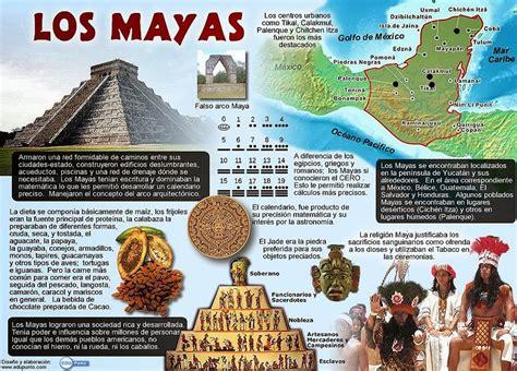 Diferencias entre Aztecas y Mayas: Cuadros comparativos e ...
