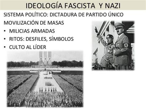 Diferencias entre Fascismo y Nazismo | Diferencias.eu????