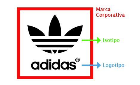 Diferencias entre: Marca, logotipo, isotipo, imagotipo e ...