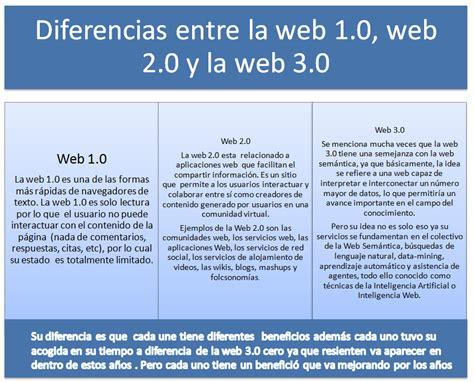 DIFERENCIAS WEB 1.0, 2.0 Y 3.0