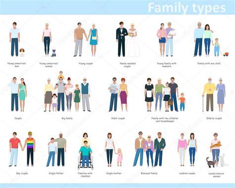 Diferentes tipos de familias. Iconos con la gente, vector ...