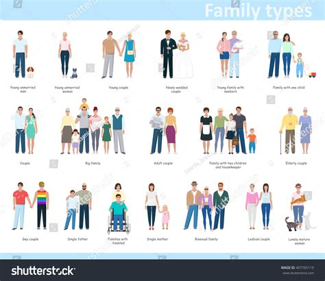 Different Types Families Icons People Different Stock ...