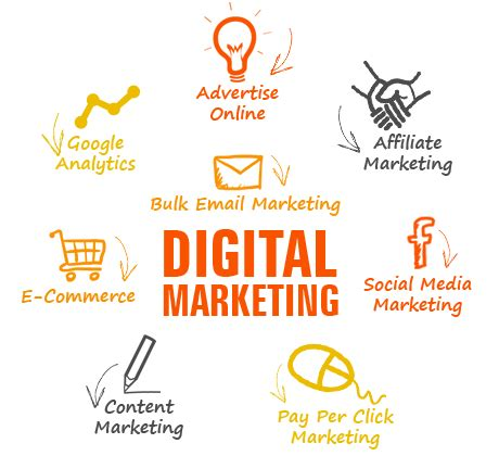 Digital marketing services USA | Digital marketing agency USA