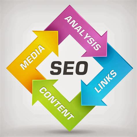 Digital Marketing Toronto Company & Online Advertising ...
