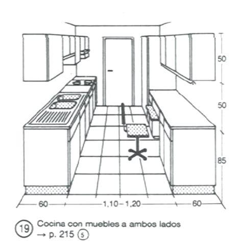Dimensiones Muebles De Cocina   Ideas De Disenos   Ciboney.net