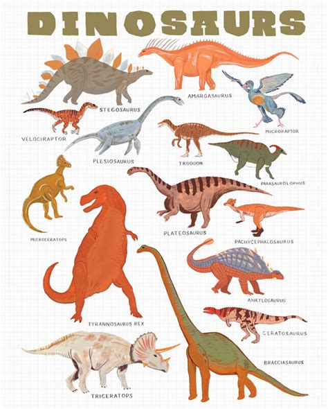 Dinosaur Chart, Science Posters That Stick | Oopsy daisy