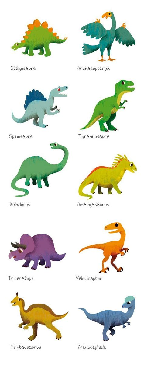 Dinosaurs Names | www.pixshark.com   Images Galleries With ...