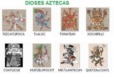 Dioses aztecas: lista de nombres