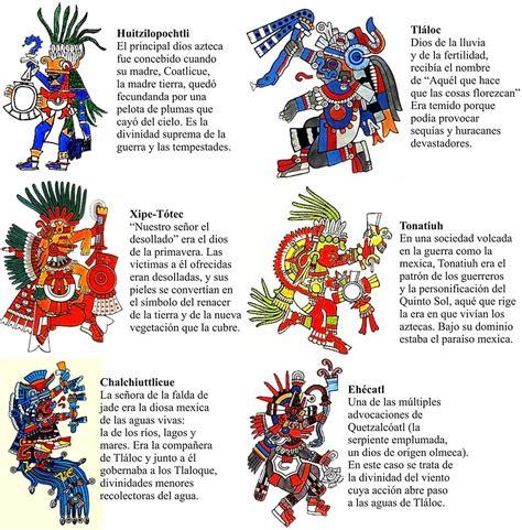 Dioses en la antigüedad: mayas, egipcios, sumerios   Taringa!
