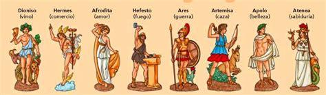 Dioses y hombres. La Edad de Oro en la antigua Grecia ...