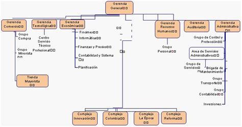 Diseño de un sistema informativo para la elaboración del ...