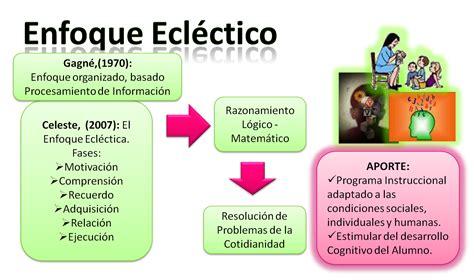 Diseño y Administracion Curricular - UNERMB: ENFOQUE ...