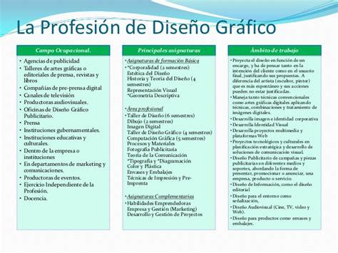 Diseño Y Gestión De La Producción Gráfica Asignaturas ...