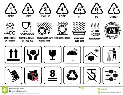 dishwasher symbols on plastic containers   Google Search ...