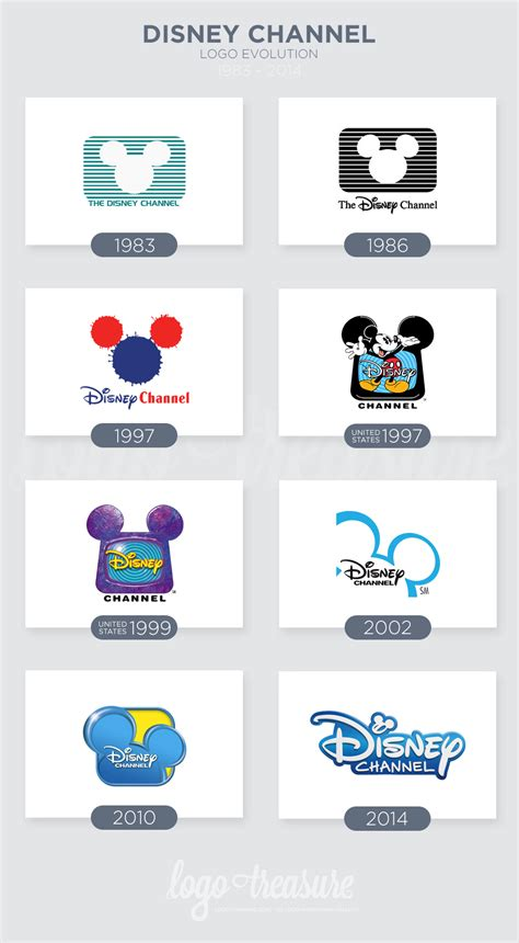 Disney Channel logo evolution – 1983 to 2014 | Logotreasure