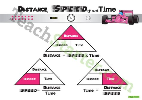 Distance, Speed, and Time  Poster Teaching Resource ...