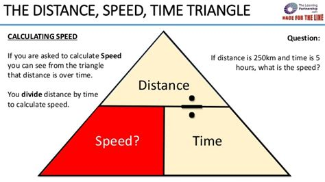 Distance speed time triangle - Race for the Line