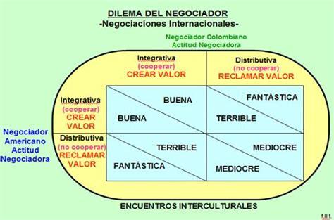 Diversidad cultural en un mundo globalizado - Negociación ...