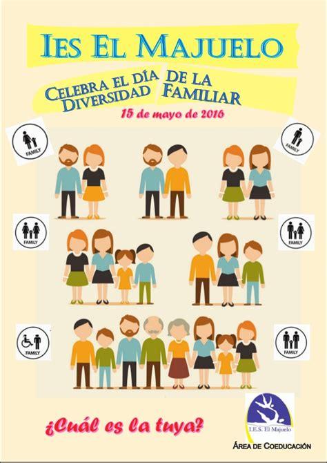 Diversidad familiar. Carteles con los tipos de familias