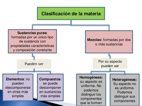 Diversidad y estructura de la materia