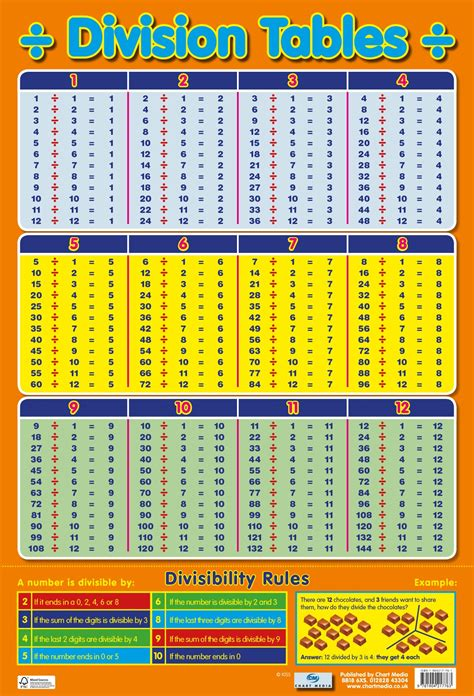 Division Table. Worksheets. Releaseboard Free printable ...