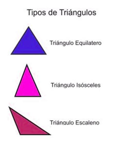 DOCENTECA - Triangulos, tipos, áreas. Info + imagenes para ...