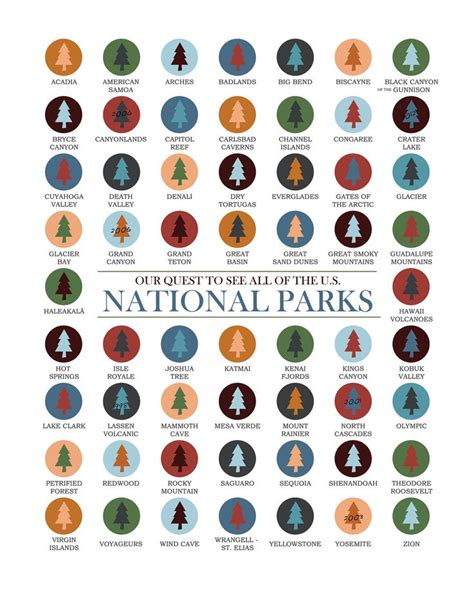 Document Your Quest to See All National Parks 8x10 Bucket ...