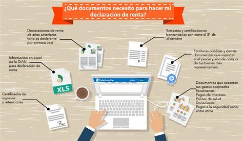 Documentos Necesarios Renta 2017 - prestamos rapidos barcelona
