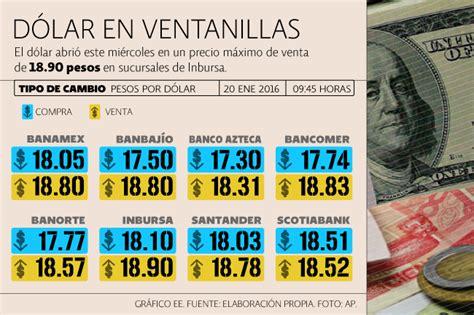 Dólar abre en 15.82 pesos en bancos del DF   Pagina3 ...