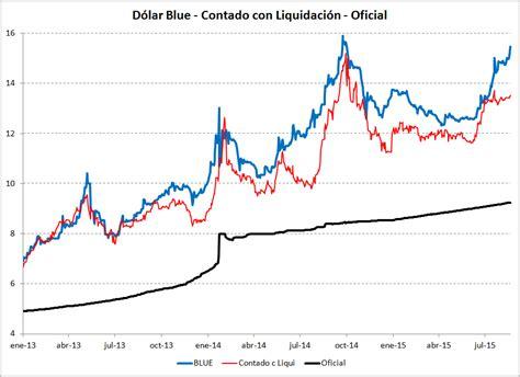 Dolar Blue   newhairstylesformen2014.com