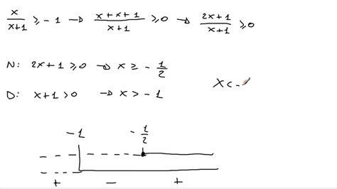 Dominio   Caso 12: Funzioni arcoseno e arcocoseno   YouTube