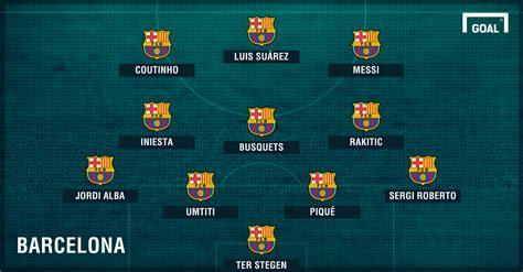 ¿Dónde encajaría Coutinho en el Barcelona? | Goal.com
