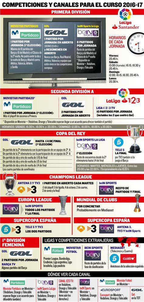 Dónde ver La Liga i La Liga 123 en tv