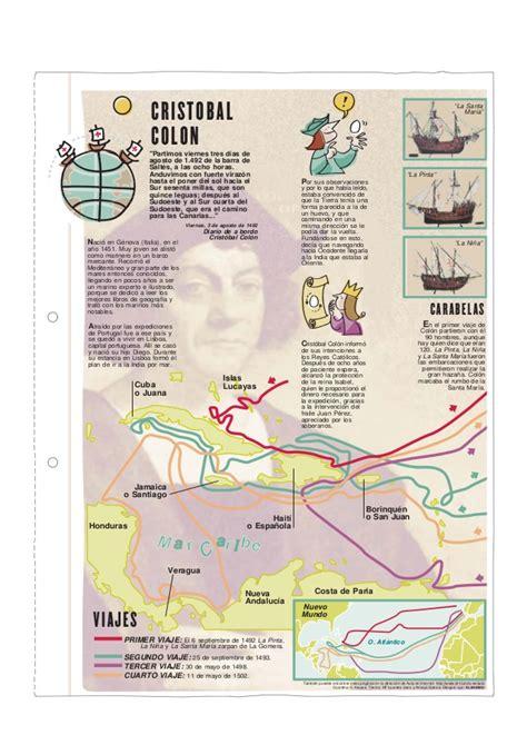 Dosier colón y el descubrimiento de américa (láminas aula ...