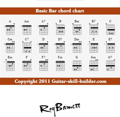 Download Basic Guitar Bar Chord Note Chart for Free ...