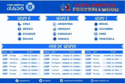 Download Copa America 2015 Schedule PDF File | Copa America