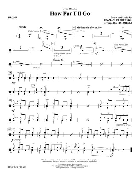 Download How Far I'll Go - Drums Sheet Music By Alessia ...