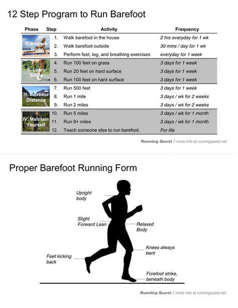 Download Proper Running Form for Free - TidyTemplates