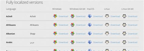 Download Standalone  offline  Installer of Firefox Browser