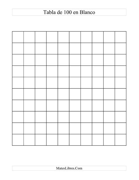 Download Tabla Periodica En Blanco Para Rellenar Gantt Chart