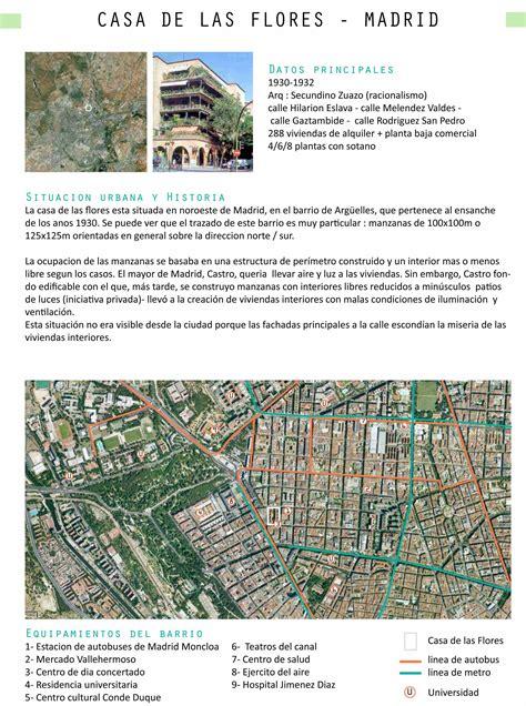 doyoucity - Casa de las Flores en Madrid - Analisis