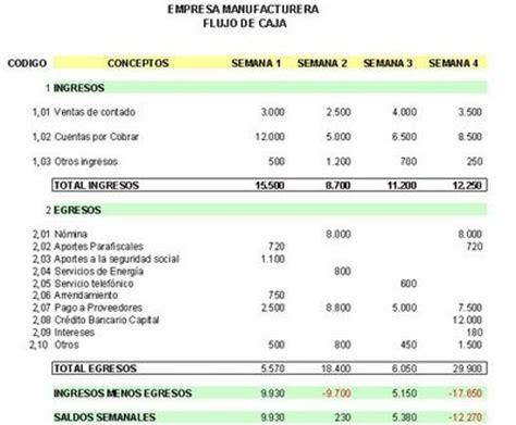 Dr. Empresa | Consultoria Empresarial: Planeamiento, Flujo ...