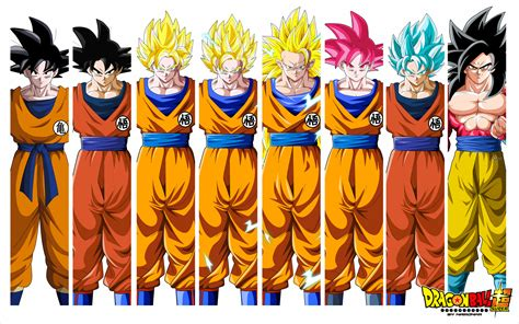 Dragon Ball Super Wallpapers ·①