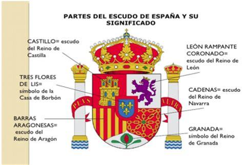 Drapeau Espagnol - Espagnol 3ème
